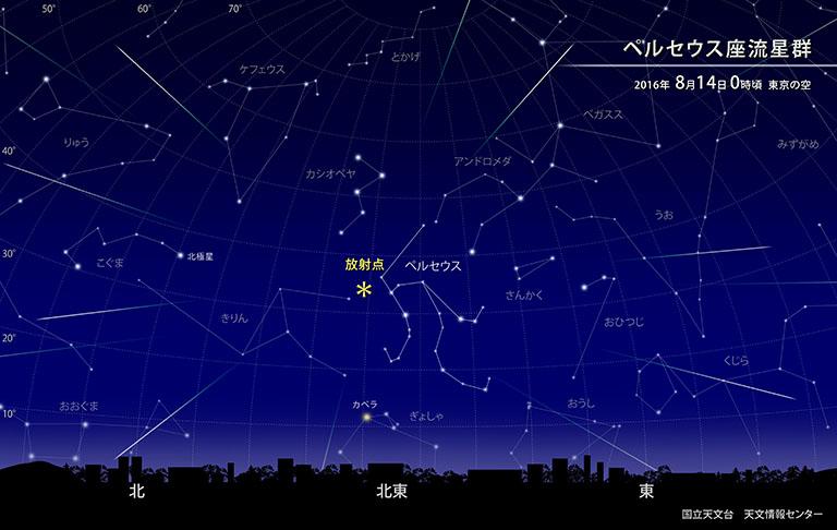 2016年8月12日ペルセウス座流星群